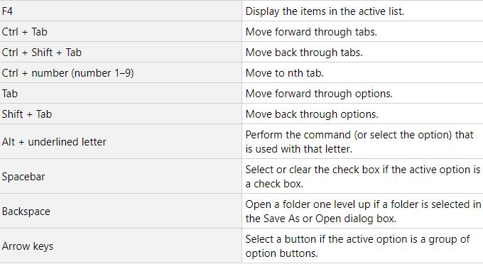 Dialog Box Keyboard Shortcuts
