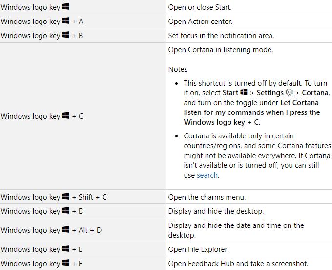 Windows Logo Key Keyboard Shortcuts - 1