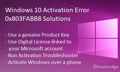 Activation Error 0x803FABB8